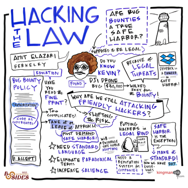 Hacking the Law: Are Bug Bounties a True Safe Harbor?