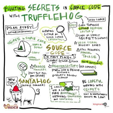 Fighting Secrets in Source Code with TruffleHog