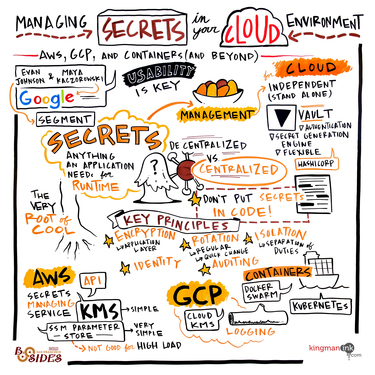 Managing secrets in your cloud environment: AWS, GCP, and containers (and beyond)