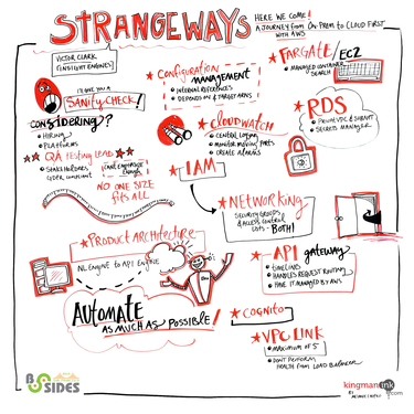 Strangeways, Here We Come: A Journey from On-Prem to Cloud First with AWS