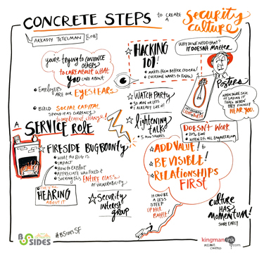 Concrete Steps to Create a Security Culture