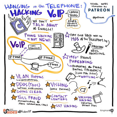 Hanging on the telephone: hacking VoIP