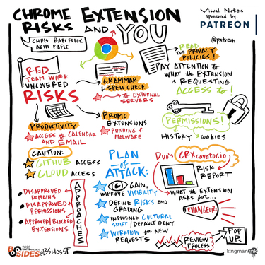 Chrome extension risks and you