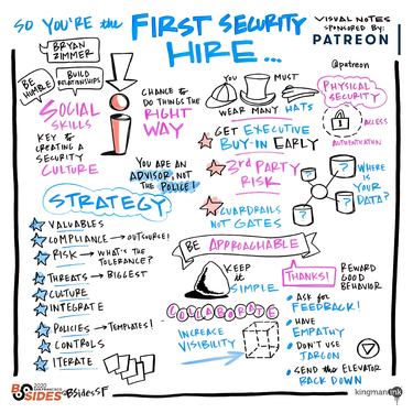 So you're the first security hire: Creating a security program and integrating security into your company's culture